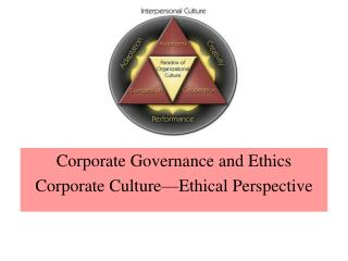 Corporate Governance and Ethics Corporate Culture Ethical Perspective