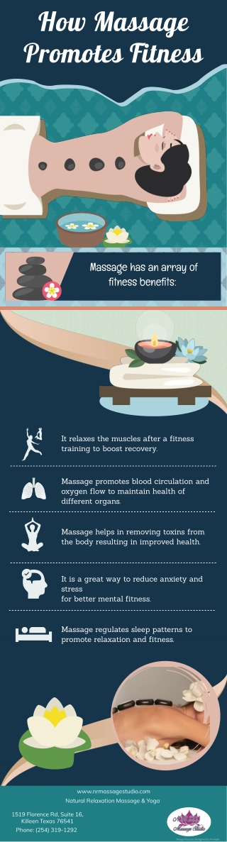 How Massage Promotes Fitness