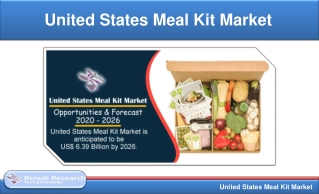 United States Meal Kit Market Forecast by Food & Category Types