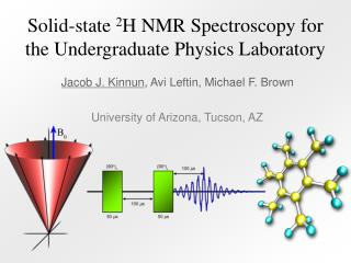 Solid-state  2 H NMR Spectroscopy for the Undergraduate Physics Laboratory