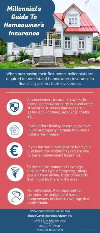 Millennial's Guide To Homeowner's Insurance