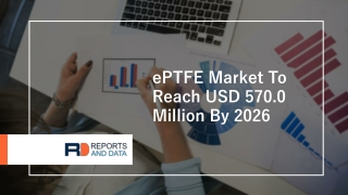 ePTFE Market overview To 2027