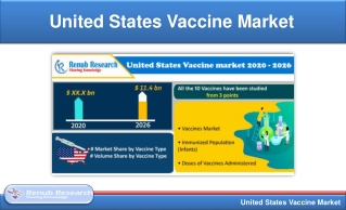 United States Vaccine Market, Forecast By Type & Companies