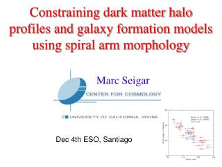 Constraining dark matter halo profiles and galaxy formation models using spiral arm morphology