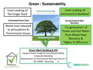 Green / Sustainability