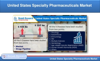 United States Specialty Pharmaceuticals Market by Application & Companies