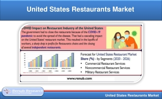 United States Restaurant Market will be US$ 1,064 Million by 2026