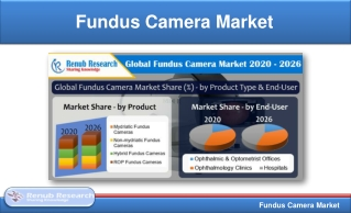 Fundus Camera Market Share by Product type, End-Users & Regions