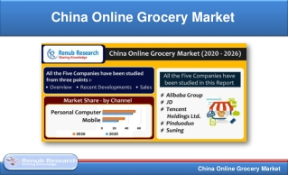 China Online Grocery Market, Forecast by Segments & Channel