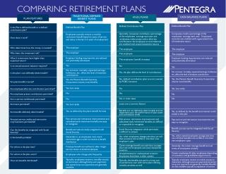 Comparing Retirement Plans