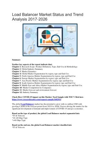 Load Balancer Market