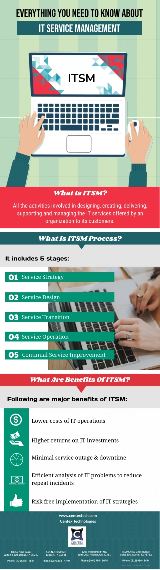 Everything You Need To Know About IT Service Management