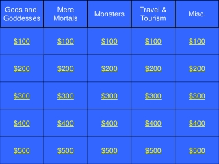 Odyssey - Jeopardy Review 1
