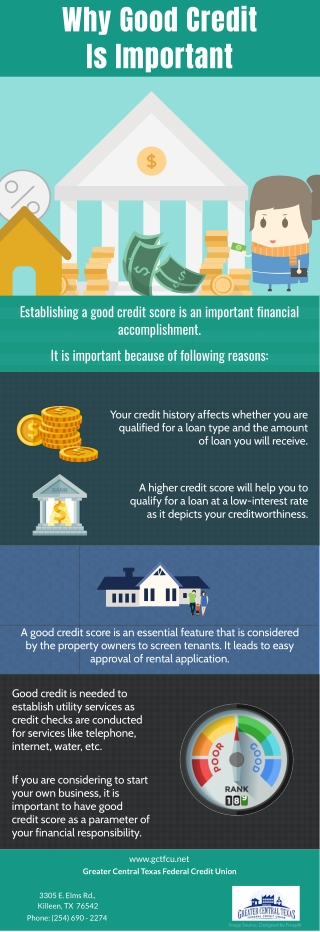 Why Good Credit Is Important