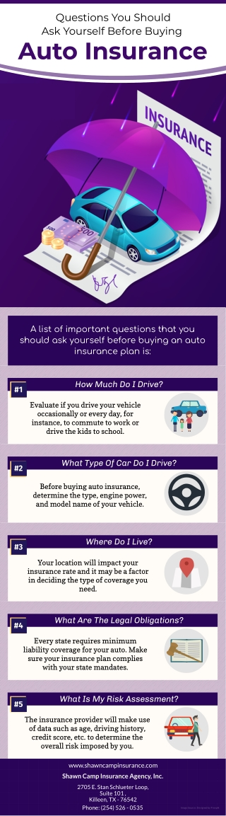 Questions You Should Ask Yourself Before Buying Auto Insurance