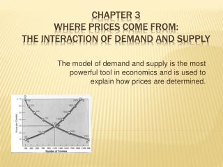 Chapter 3 Where Prices Come From: The interaction of demand and Supply