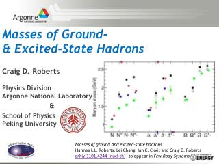 Masses of Ground-  & Excited-State Hadrons