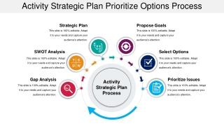 Activity Strategic Plan Prioritize Options Process