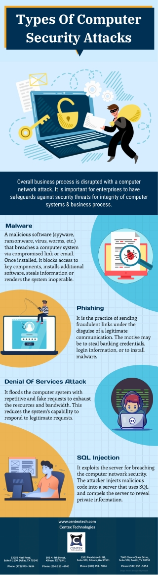 Types Of Computer Security Attacks