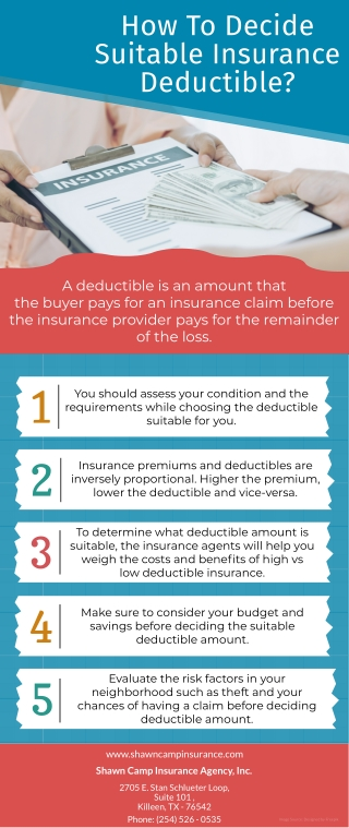 How To Decide Suitable Insurance Deductible?