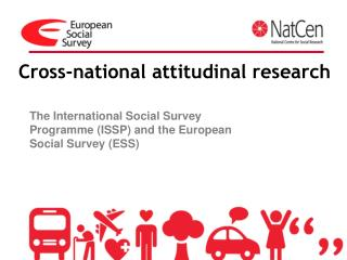Cross-national attitudinal research