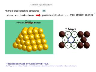 Common crystal structures