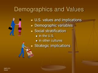 Demographics and Values