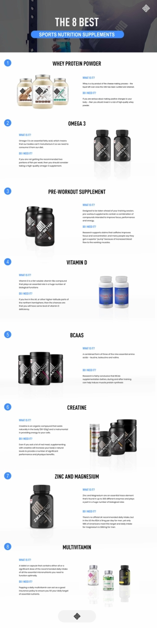 8 Best Sports Nutrition Supplements