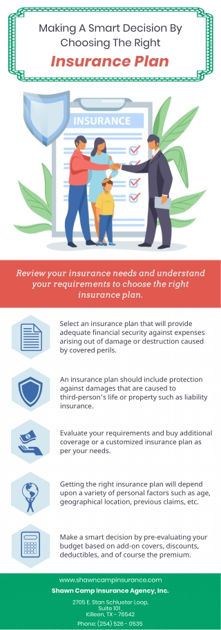 Making A Smart Decision By Choosing The Right Insurance Plan