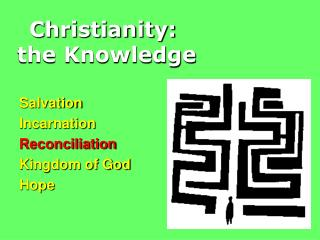 Christianity: the Knowledge