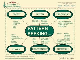 PATTERN SEEKING...