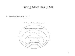 Turing Machines TM