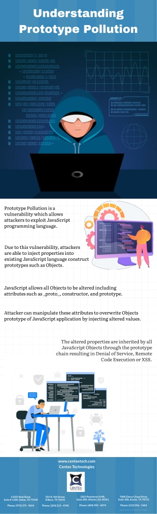 Understanding Prototype Pollution