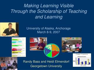 Making Learning Visible Through the Scholarship of Teaching and Learning University of Alaska, Anchorage March 8-9, 2007