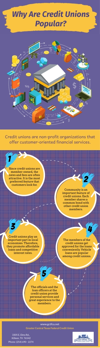 Why Are Credit Unions Popular