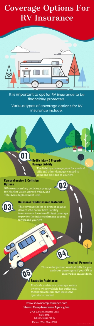 Coverage Options For RV Insurance