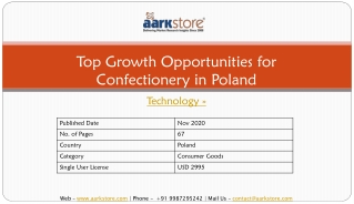 Top Growth Opportunities for Confectionery in Poland | Aarkstore