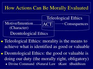 How Actions Can Be Morally Evaluated