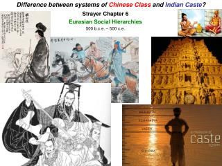 Difference between systems of Chinese Class and Indian Caste