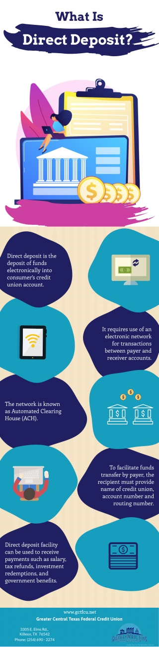 What Is Direct Deposit?