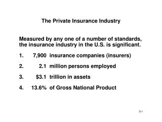 The Private Insurance Industry