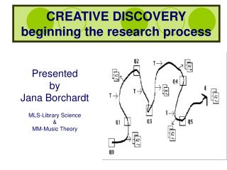 CREATIVE DISCOVERY beginning the research process