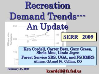 Recreation Demand Trends--- An Update