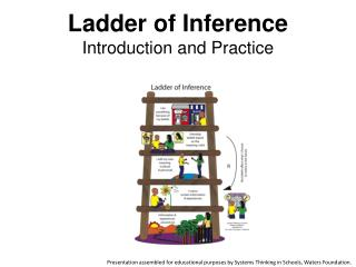 Ladder of Inference Introduction and Practice