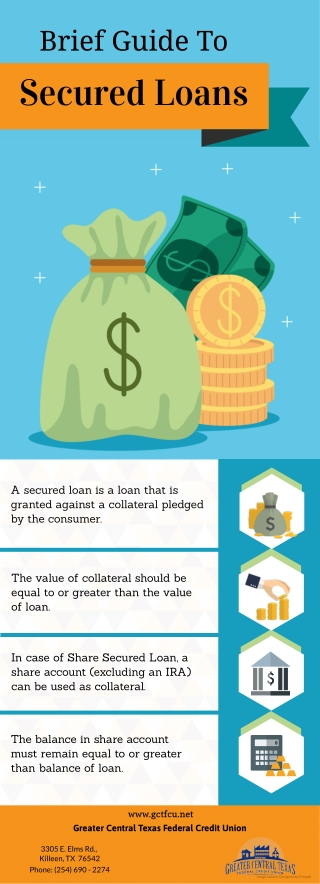 Brief Guide To Secured Loans