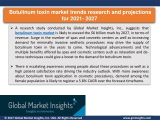 Botulinum toxin industry analysis research and trends report for 2021- 2027