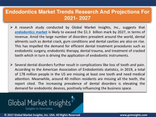 Endodontics market statistics and research analysis released in latest report