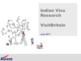 Indian Visa Research VisitBritain