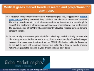Medical gases industry analysis research and trends report for 2021- 2027