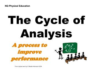 The Cycle of Analysis